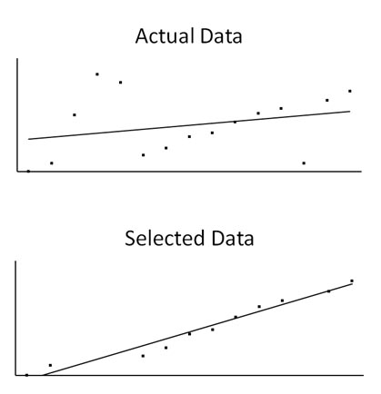 EBM Selects Evidence - Graph Example